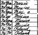 Source: 1930 U.S. Census.