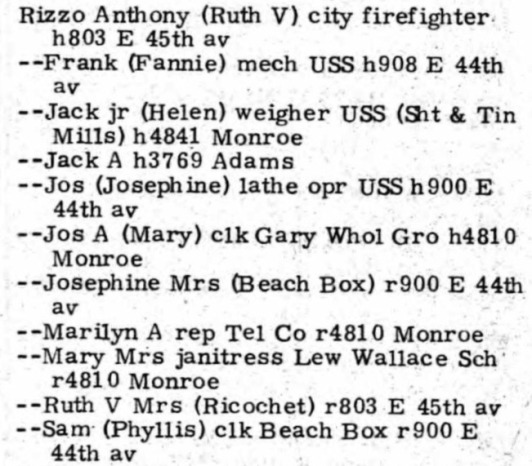 Rizzo - Gary Directory 1959